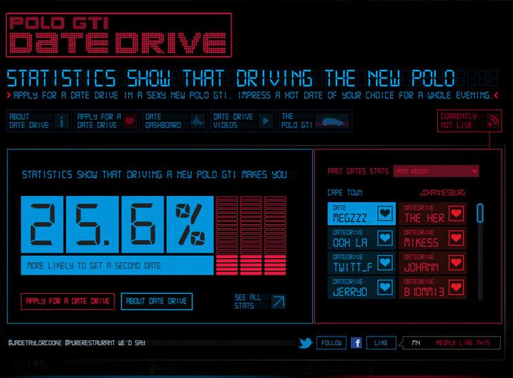 Polo GTI Date Drive